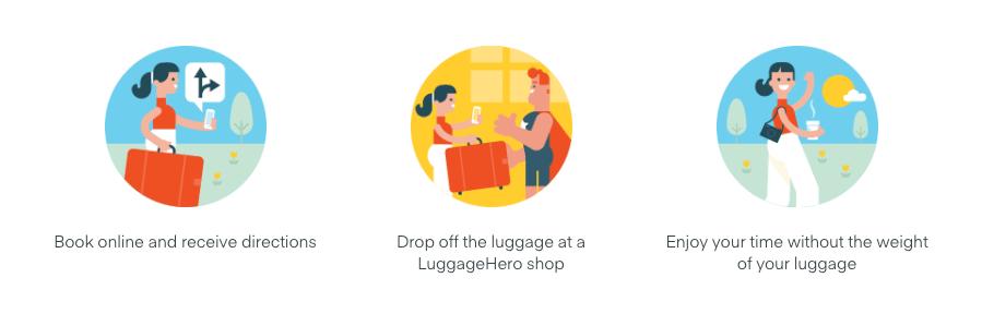 Luggage storage service in New York 2019