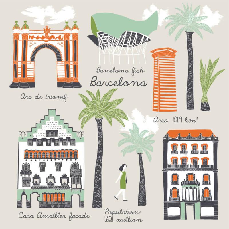 Barcelona infographic