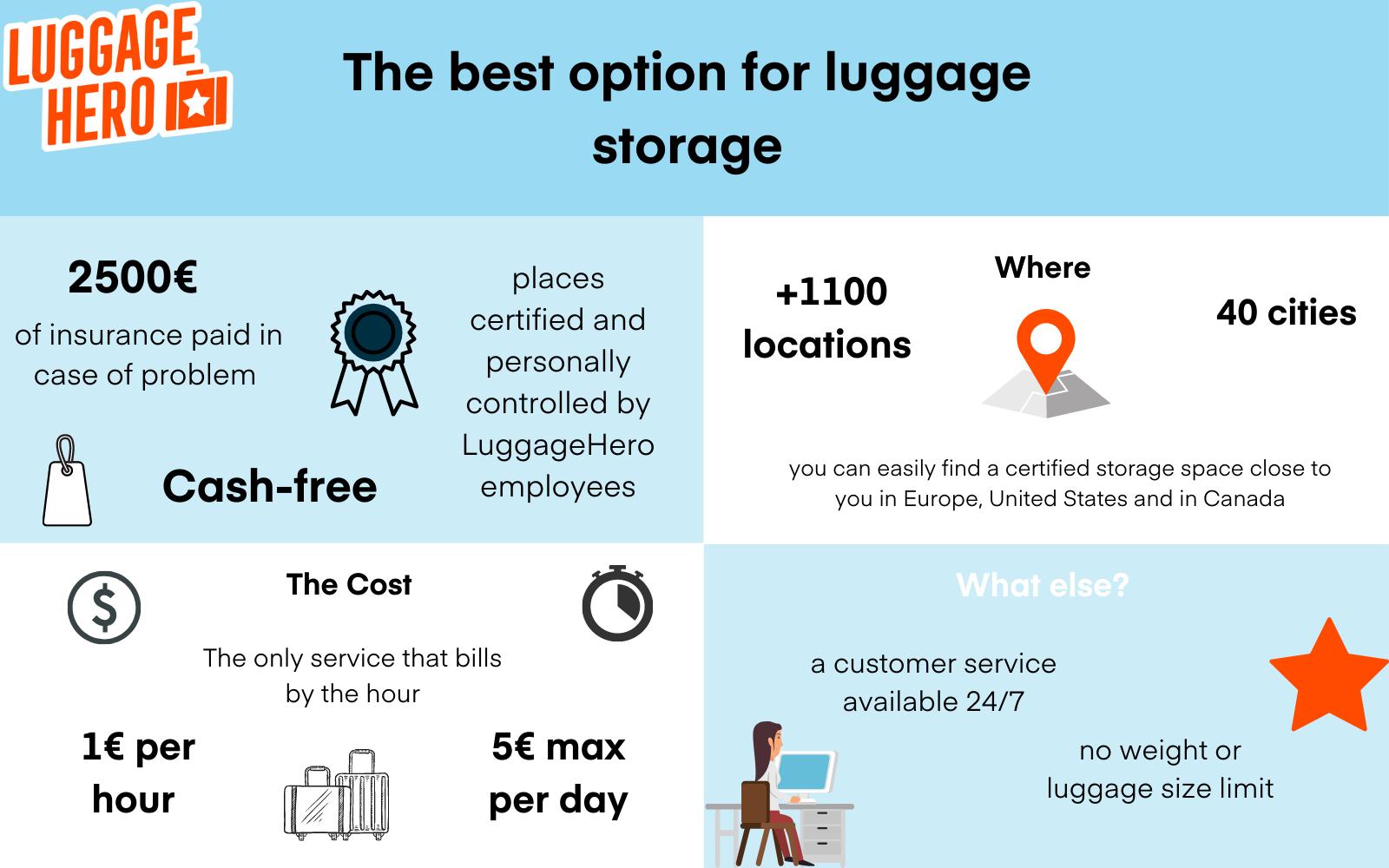 best luggage storage option