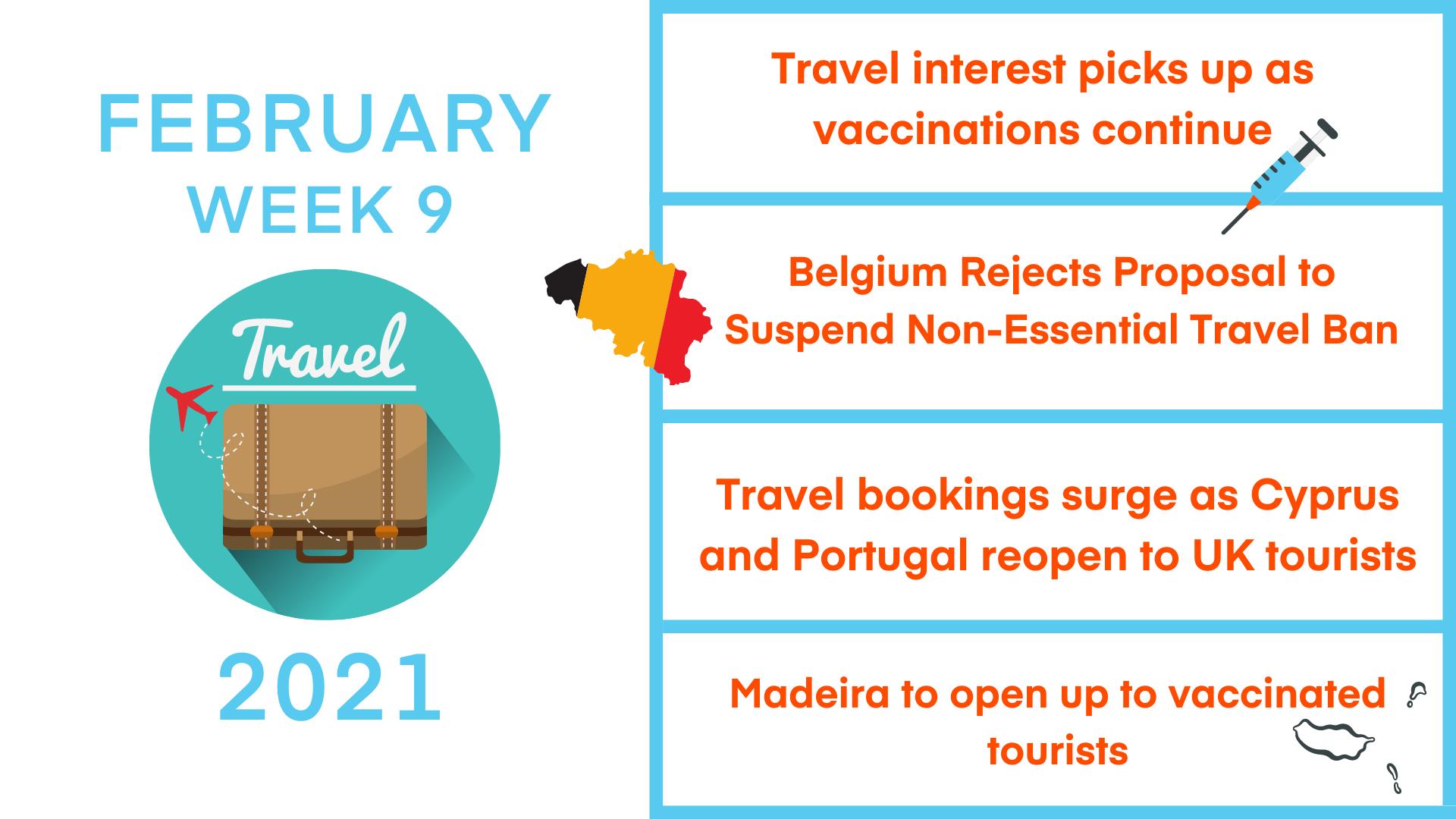 week 9 in travel